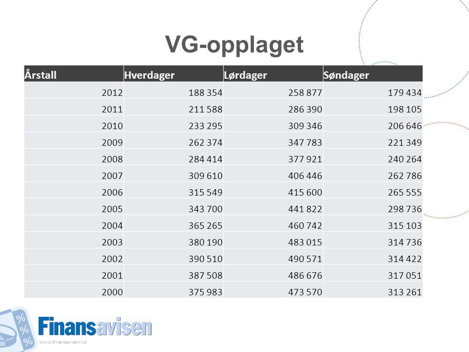 VG-opplaget Årstall Hverdager Lørdager Søndager 2012 188 354 258 877