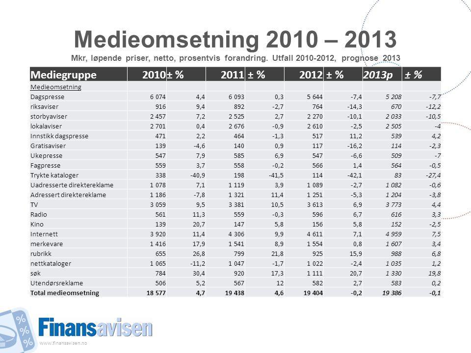 Medieomsetning 2010 – 2013 Mkr, løpende priser, netto, prosentvis forandring. Utfall 2010-2012, prognose 2013