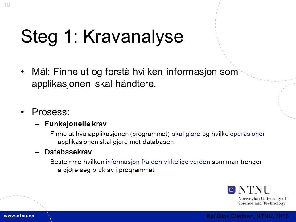Steg 1: Kravanalyse Mål: Finne ut og forstå hvilken informasjon som applikasjonen skal håndtere. Prosess: