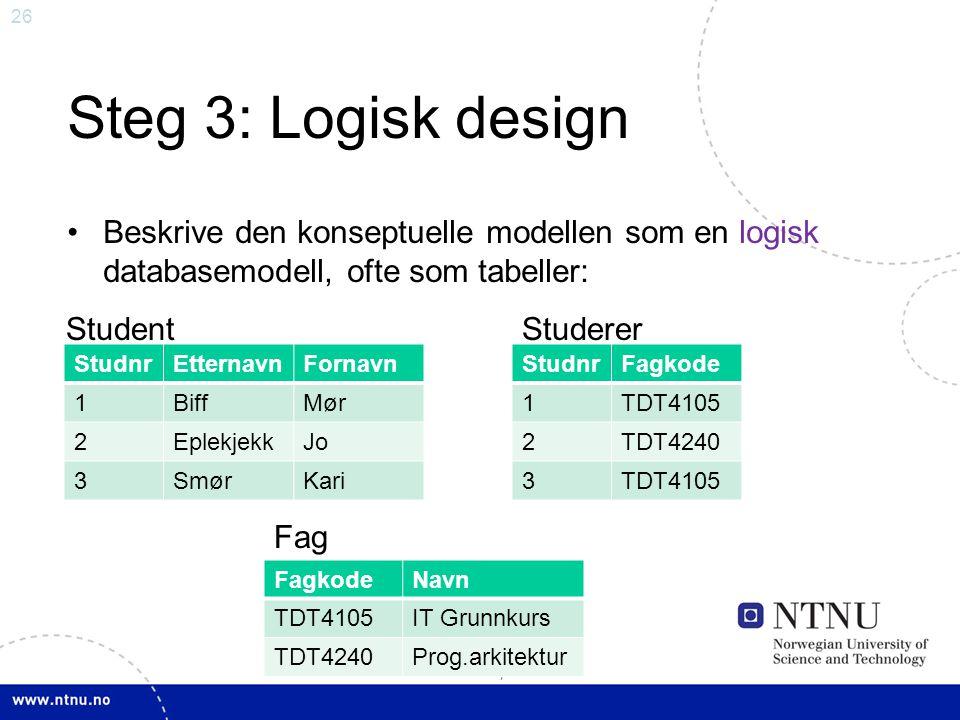 Steg 3: Logisk design Beskrive den konseptuelle modellen som en logisk databasemodell, ofte som tabeller: