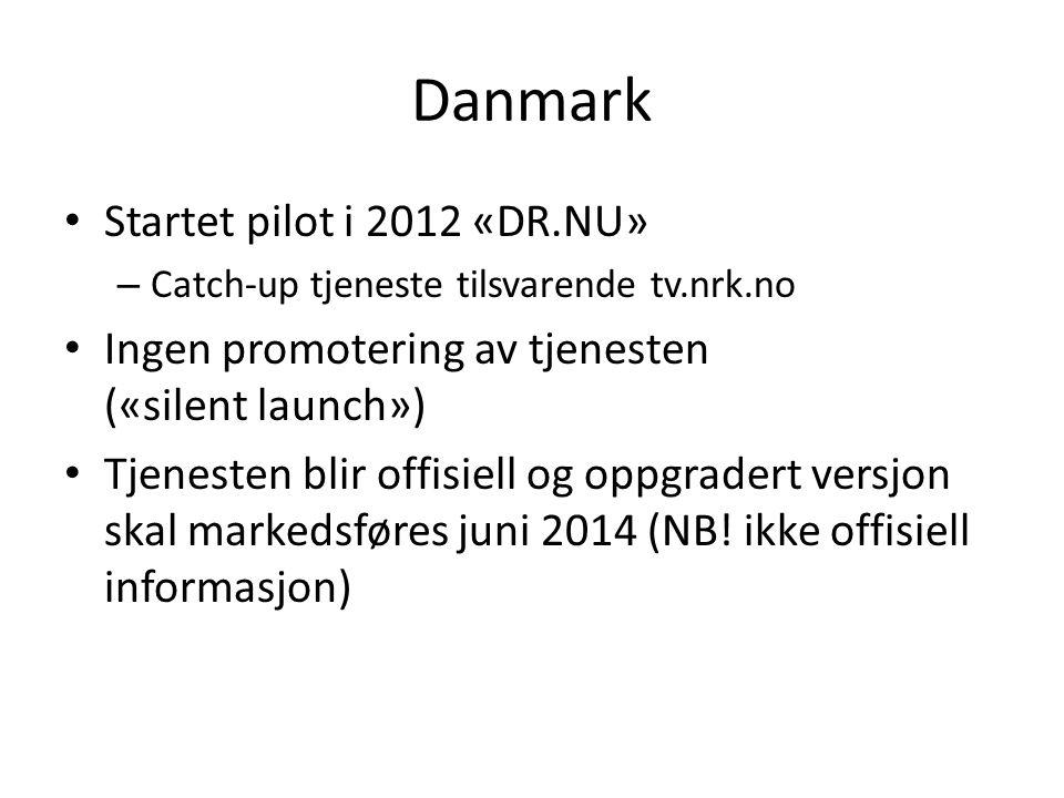 Danmark Startet pilot i 2012 «DR.NU»