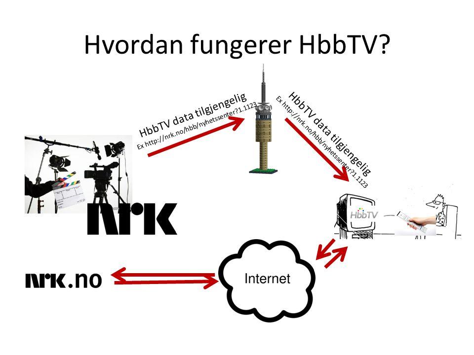 Hvordan fungerer HbbTV