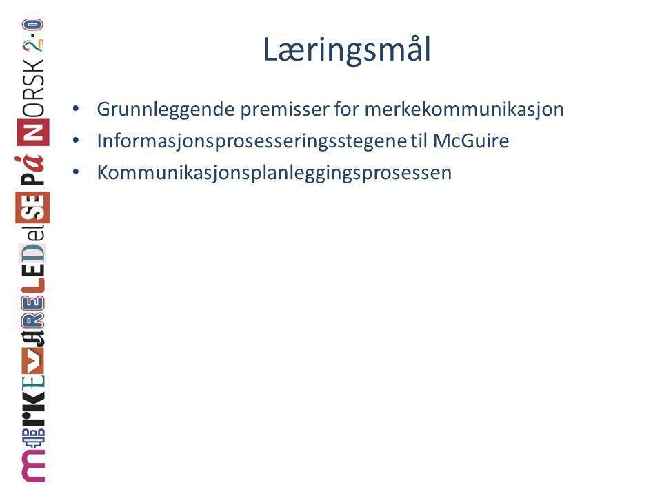Læringsmål Grunnleggende premisser for merkekommunikasjon
