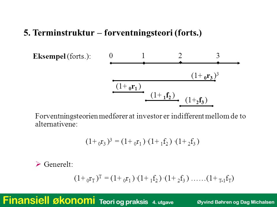 5. Terminstruktur – forventningsteori (forts.)