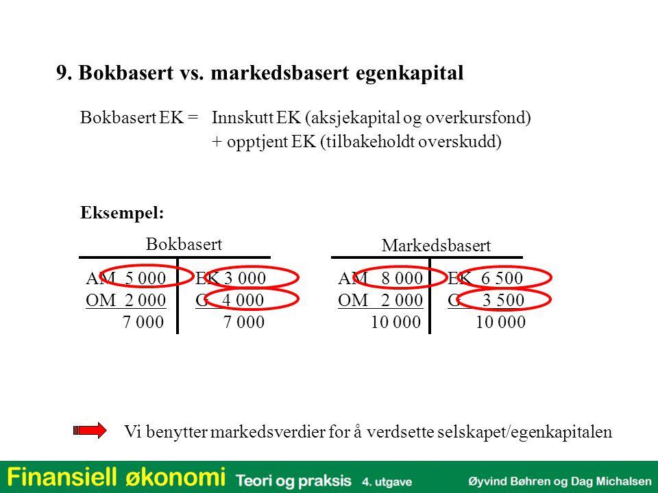 9. Bokbasert vs. markedsbasert egenkapital