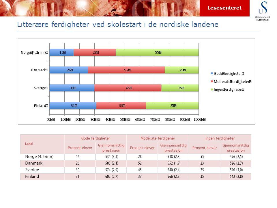 Litterære ferdigheter ved skolestart i de nordiske landene