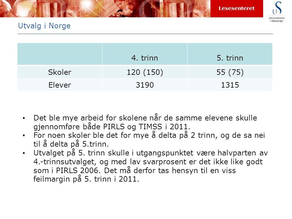 Utvalg i Norge 4. trinn. 5. trinn. Skoler. 120 (150) 55 (75) Elever. 3190. 1315.