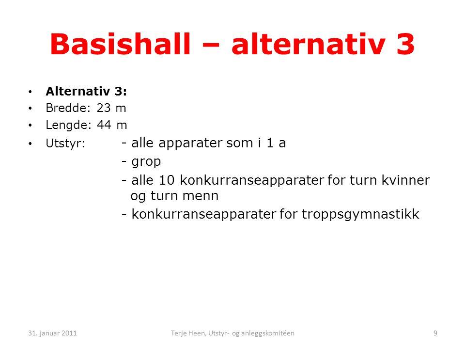 Basishall – alternativ 3