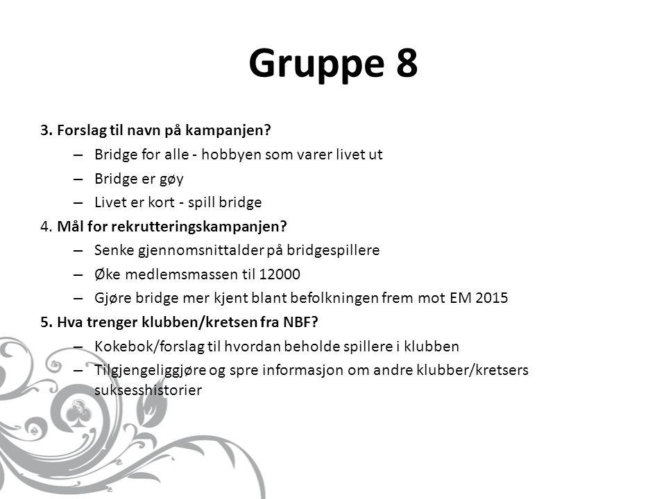 Gruppe 8 3. Forslag til navn på kampanjen