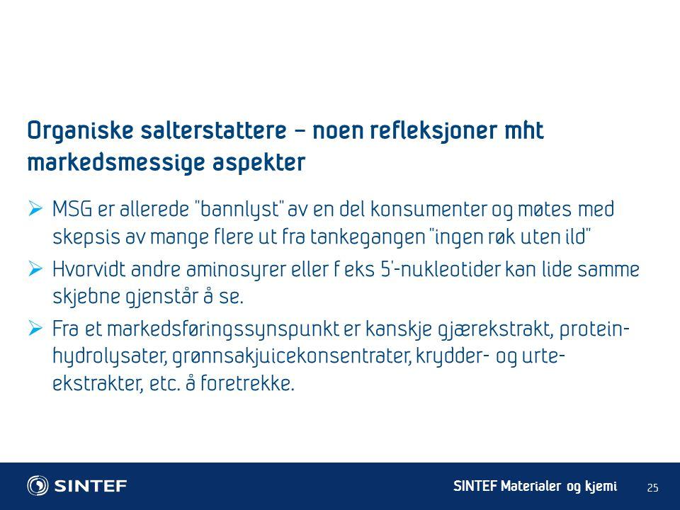 Organiske salterstattere – noen refleksjoner mht markedsmessige aspekter