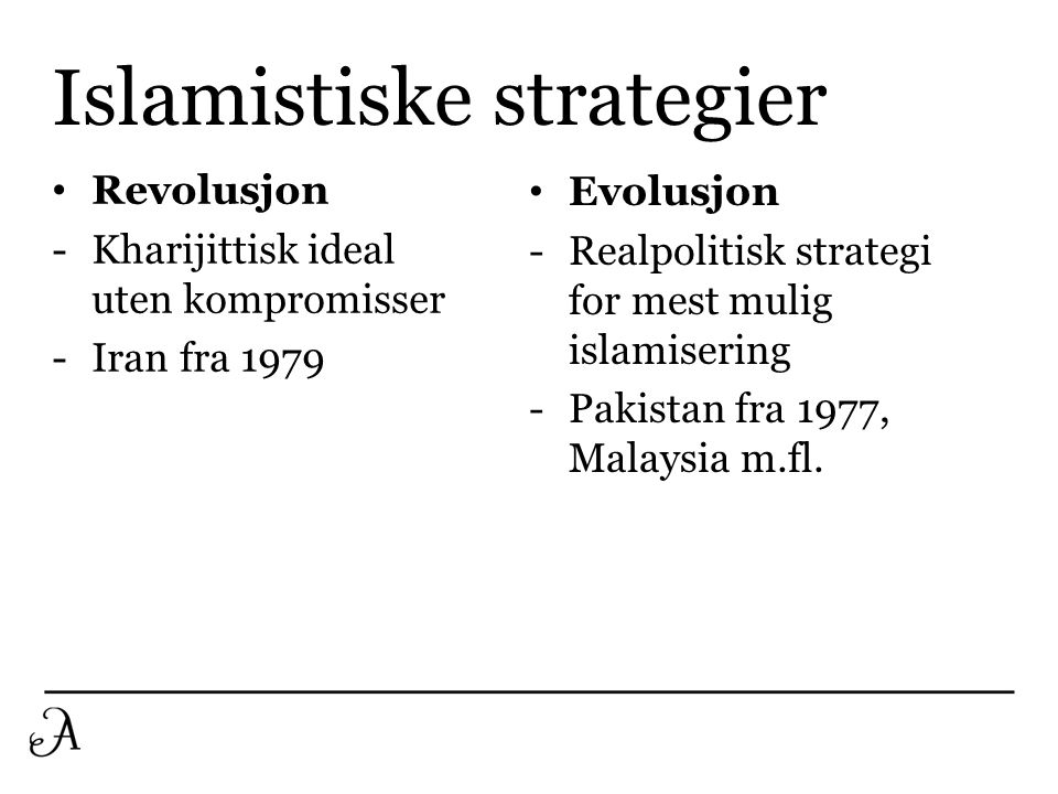 Islamistiske strategier