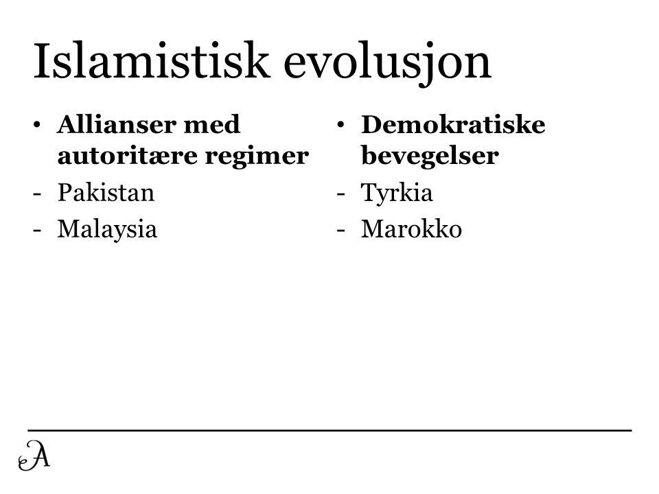 Islamistisk evolusjon