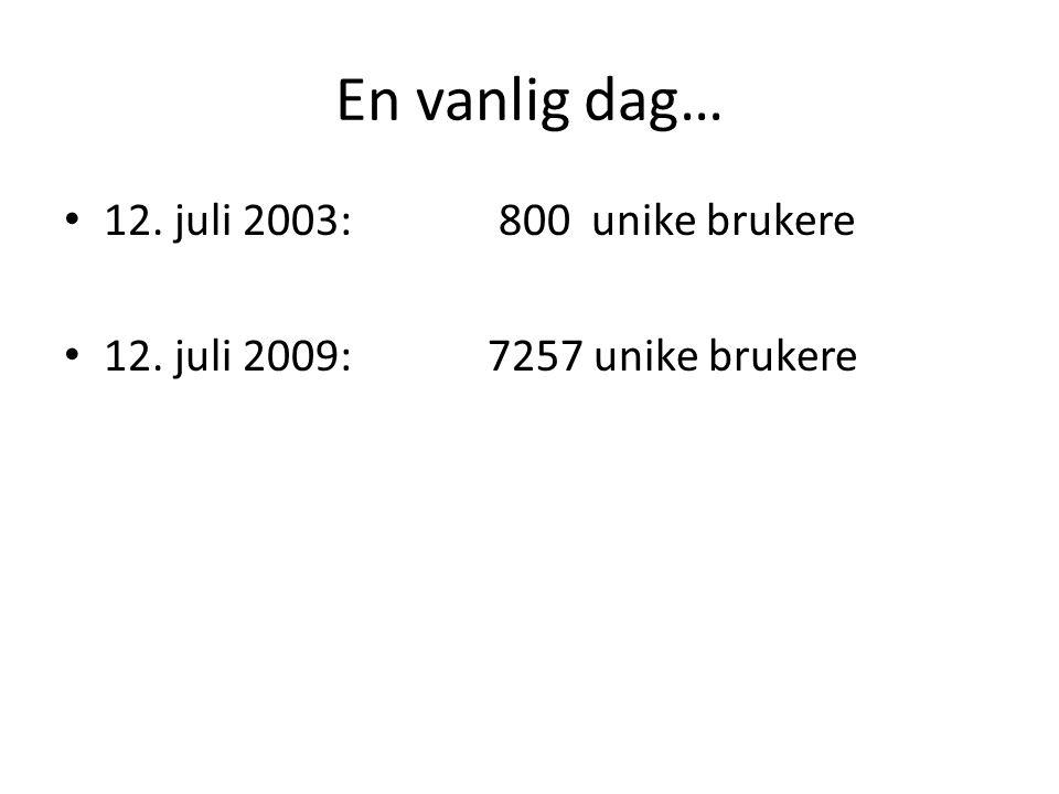 En vanlig dag… 12. juli 2003: 800 unike brukere