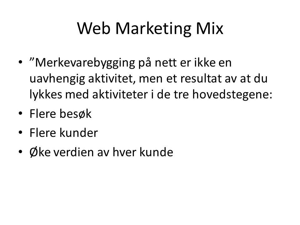Web Marketing Mix Merkevarebygging på nett er ikke en uavhengig aktivitet, men et resultat av at du lykkes med aktiviteter i de tre hovedstegene: