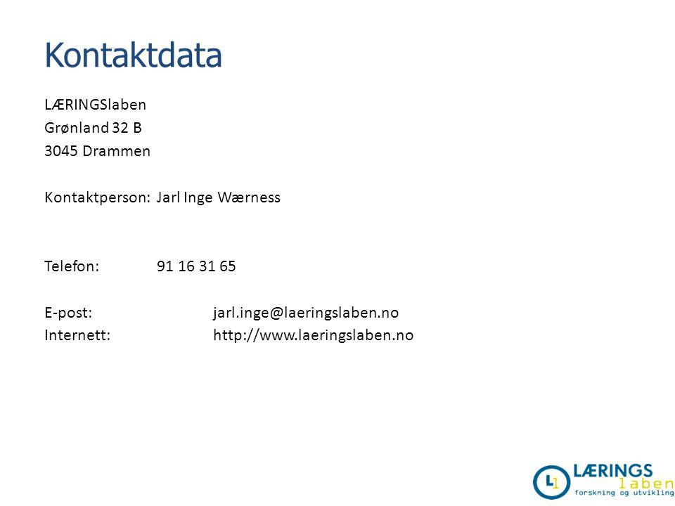 Kontaktdata LÆRINGSlaben Grønland 32 B 3045 Drammen