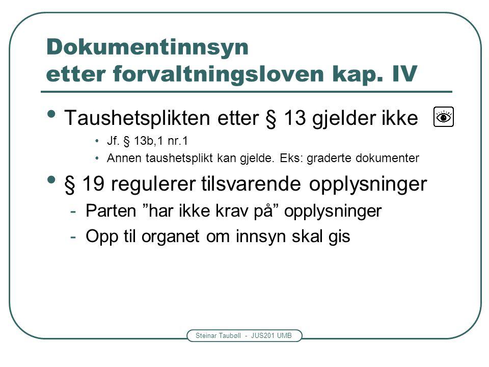 Dokumentinnsyn etter forvaltningsloven kap. IV