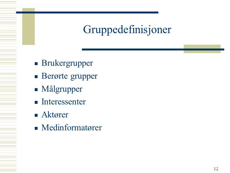 Gruppedefinisjoner Brukergrupper Berørte grupper Målgrupper