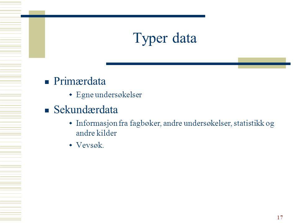 Typer data Primærdata Sekundærdata Egne undersøkelser