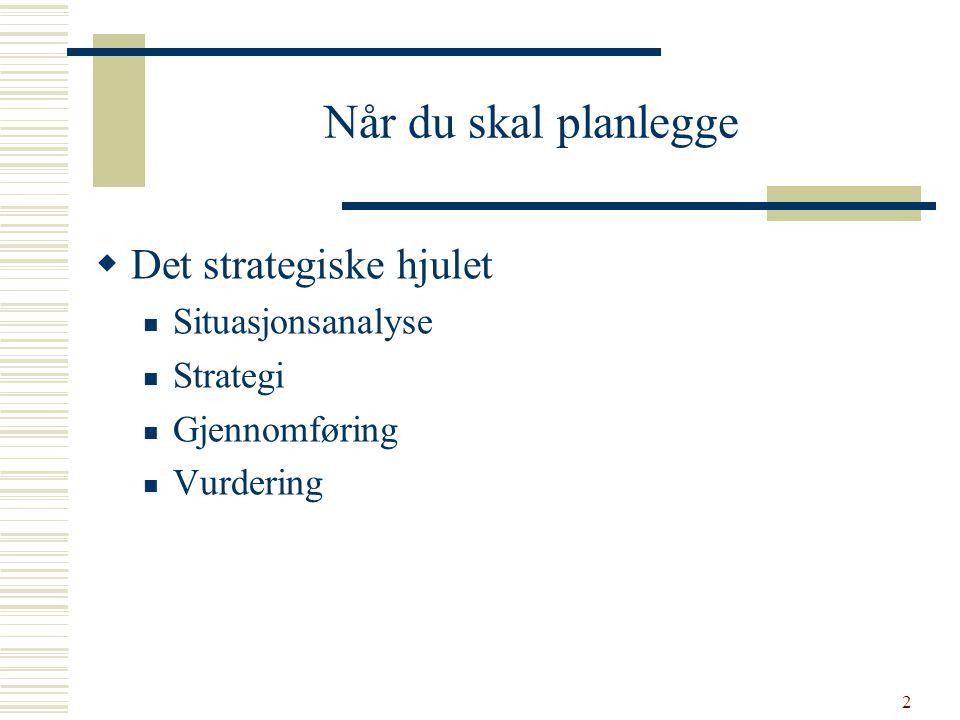 Når du skal planlegge Det strategiske hjulet Situasjonsanalyse