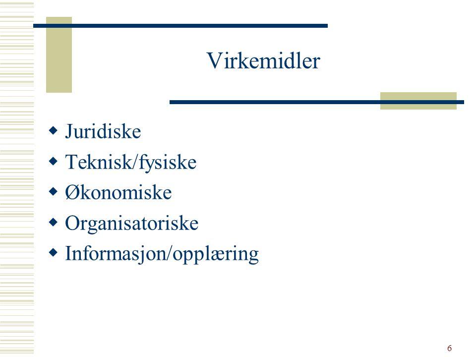 Virkemidler Juridiske Teknisk/fysiske Økonomiske Organisatoriske
