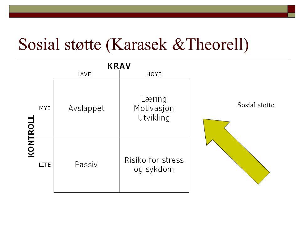Sosial støtte (Karasek &Theorell)