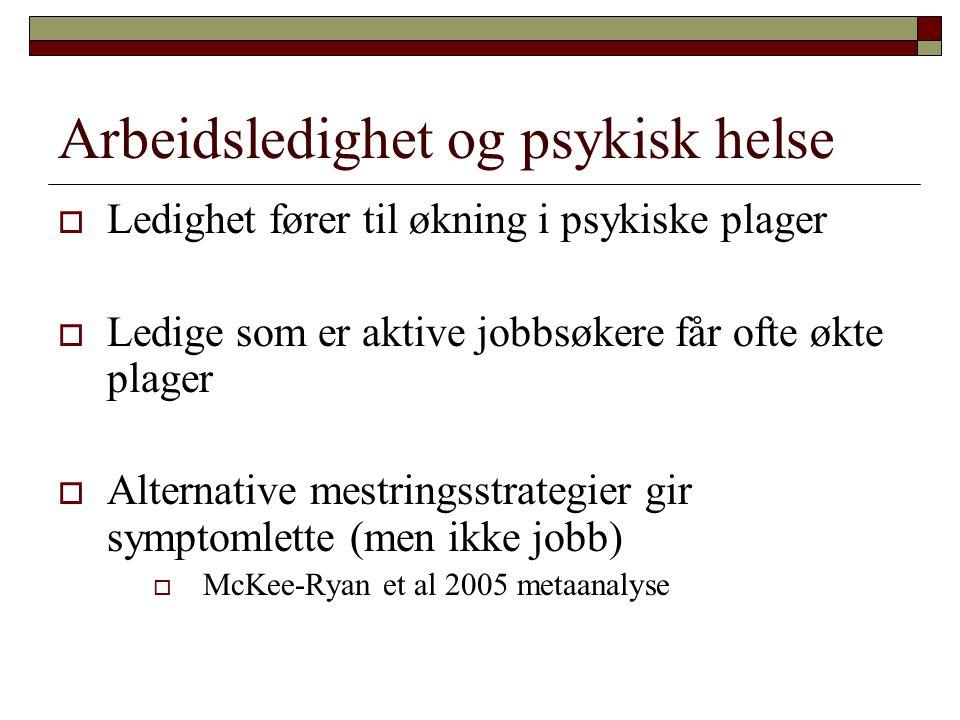 Arbeidsledighet og psykisk helse