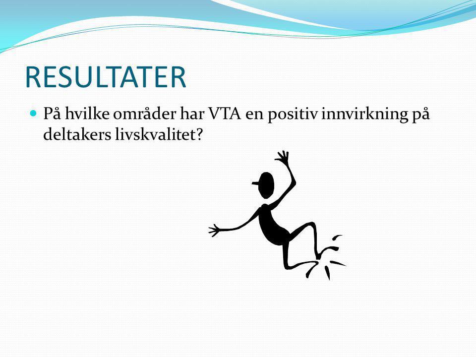 RESULTATER På hvilke områder har VTA en positiv innvirkning på deltakers livskvalitet