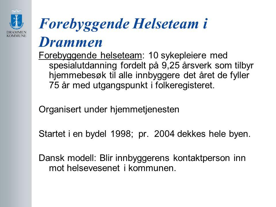 Forebyggende Helseteam i Drammen