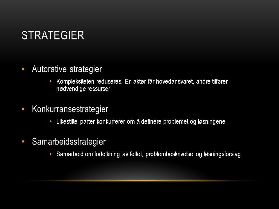 Strategier Autorative strategier Konkurransestrategier