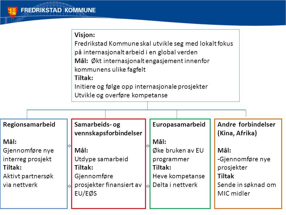 Visjon: Fredrikstad Kommune skal utvikle seg med lokalt fokus på internasjonalt arbeid i en global verden.
