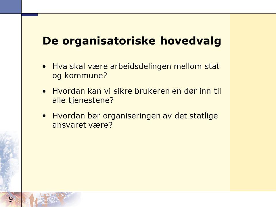 De organisatoriske hovedvalg
