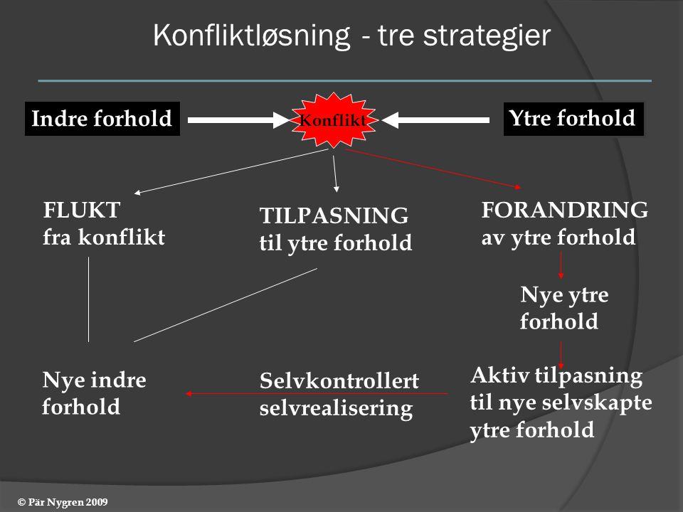 Konfliktløsning - tre strategier