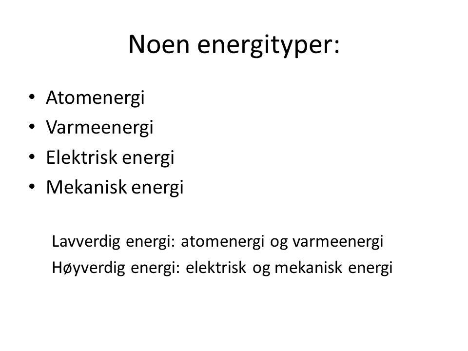 Noen energityper: Atomenergi Varmeenergi Elektrisk energi