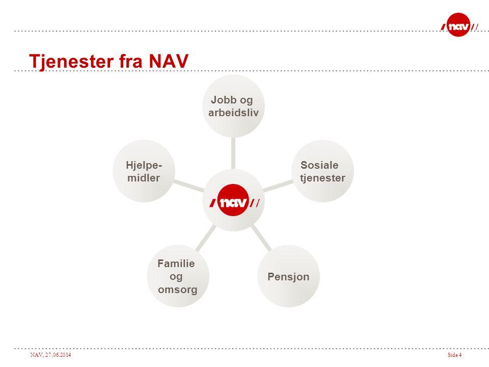 Tjenester fra NAV Jobb og arbeidsliv: Finne og søke jobb