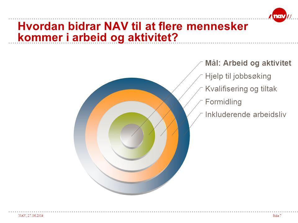 Hvordan bidrar NAV til at flere mennesker kommer i arbeid og aktivitet