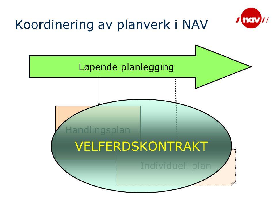 Koordinering av planverk i NAV
