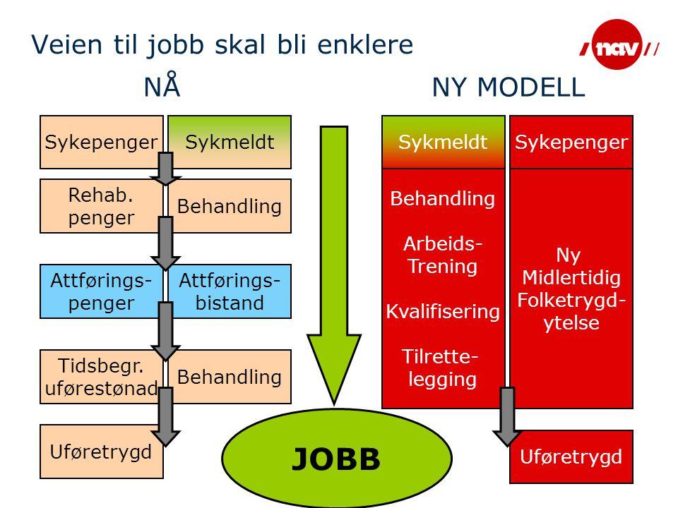 Veien til jobb skal bli enklere