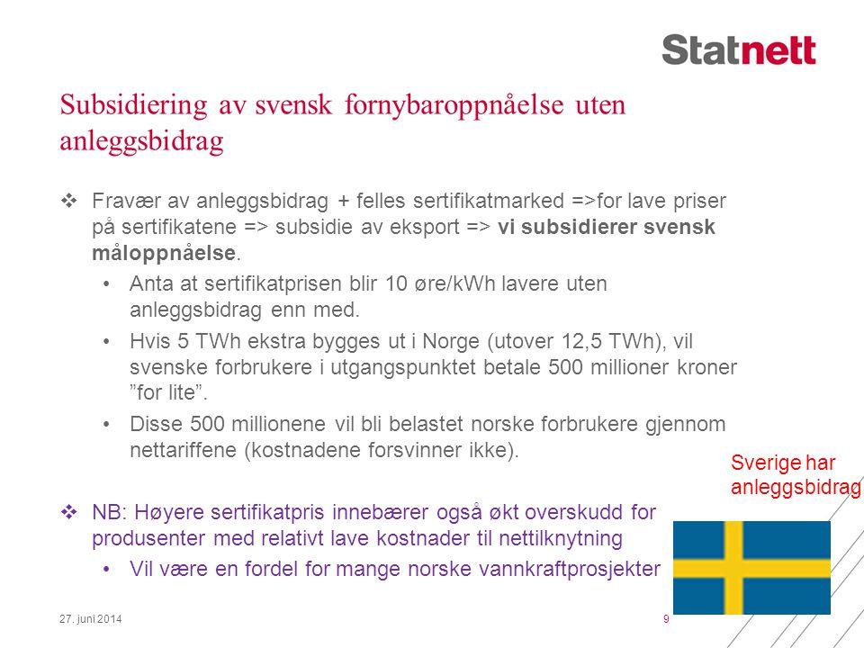 Subsidiering av svensk fornybaroppnåelse uten anleggsbidrag