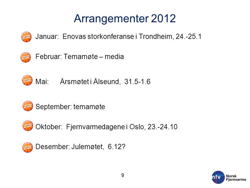 Arrangementer 2012 Januar: Enovas storkonferanse i Trondheim, 24.-25.1