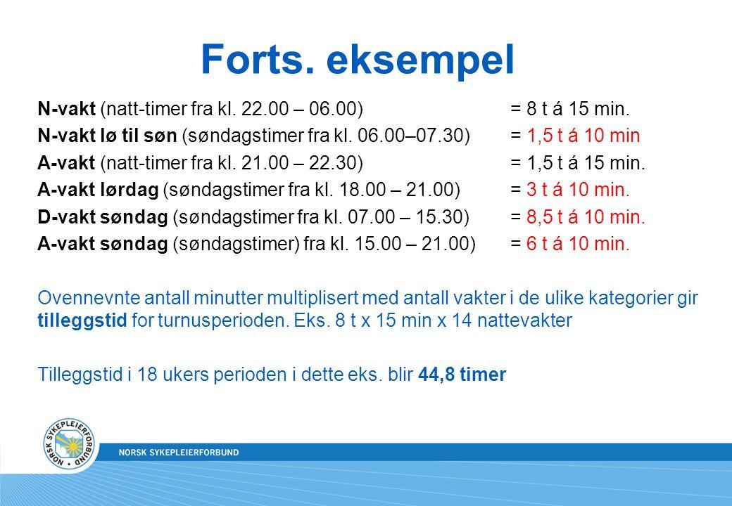 Forts. eksempel N-vakt (natt-timer fra kl. 22.00 – 06.00) = 8 t á 15 min.