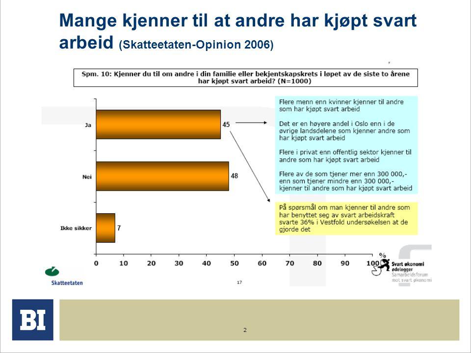 Mange kjenner til at andre har kjøpt svart arbeid (Skatteetaten-Opinion 2006)