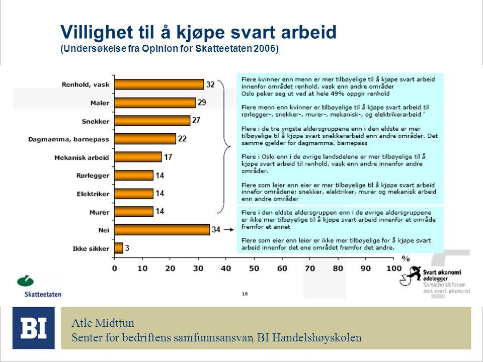 Villighet til å kjøpe svart arbeid (Undersøkelse fra Opinion for Skatteetaten 2006)