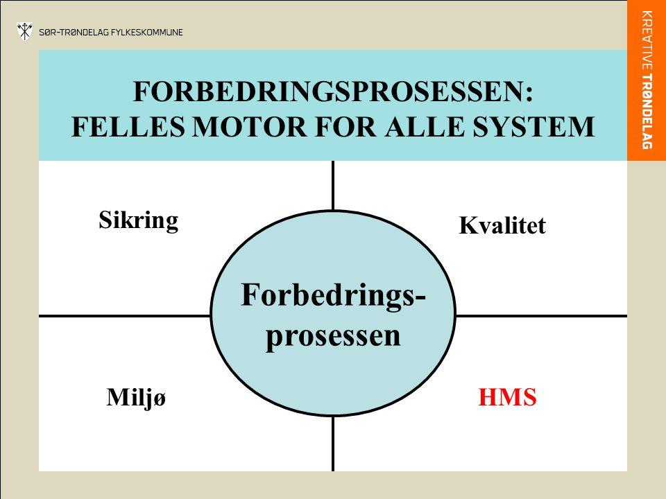 FORBEDRINGSPROSESSEN: FELLES MOTOR FOR ALLE SYSTEM