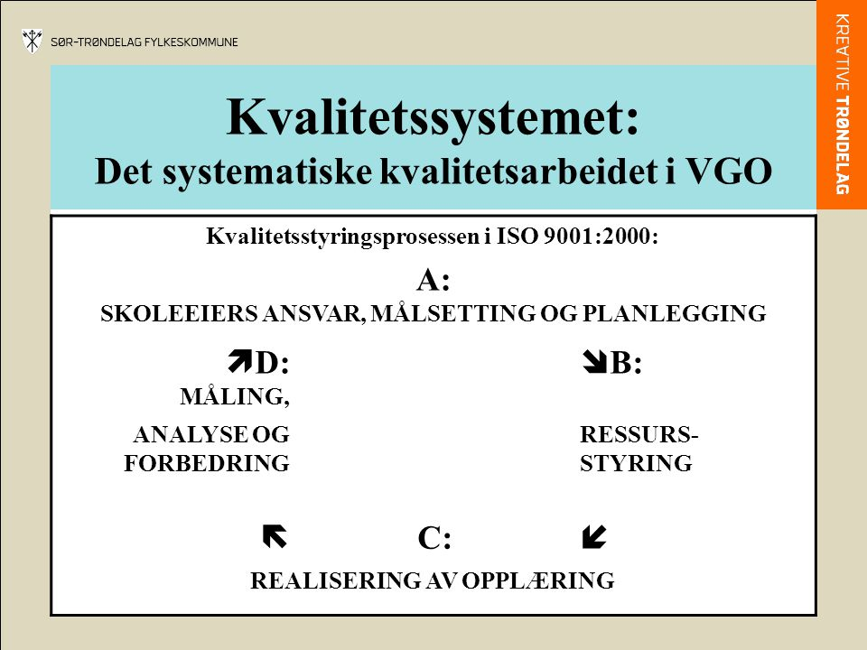 Kvalitetssystemet: Det systematiske kvalitetsarbeidet i VGO