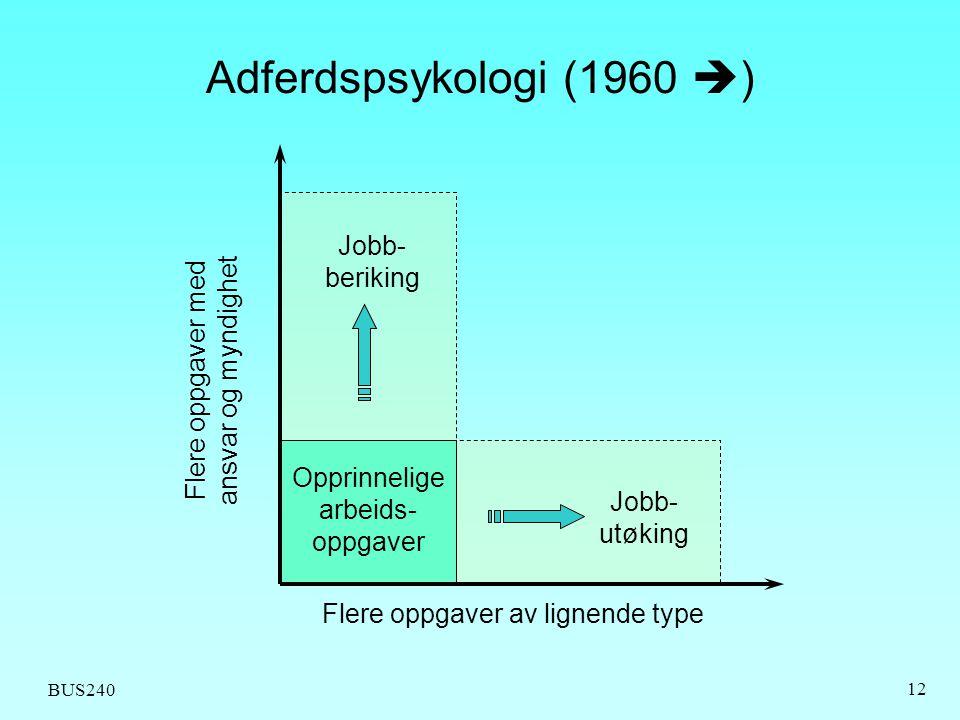 Adferdspsykologi (1960 ) Jobb-beriking