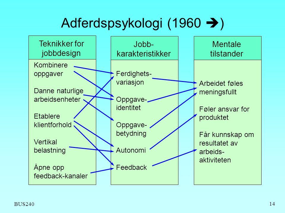 Adferdspsykologi (1960 ) Teknikker for jobbdesign