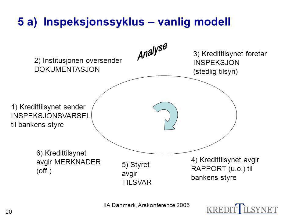 5 a) Inspeksjonssyklus – vanlig modell