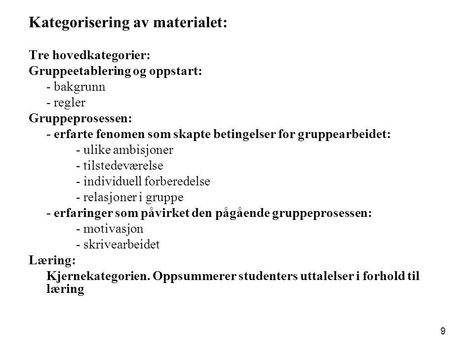 Kategorisering av materialet: