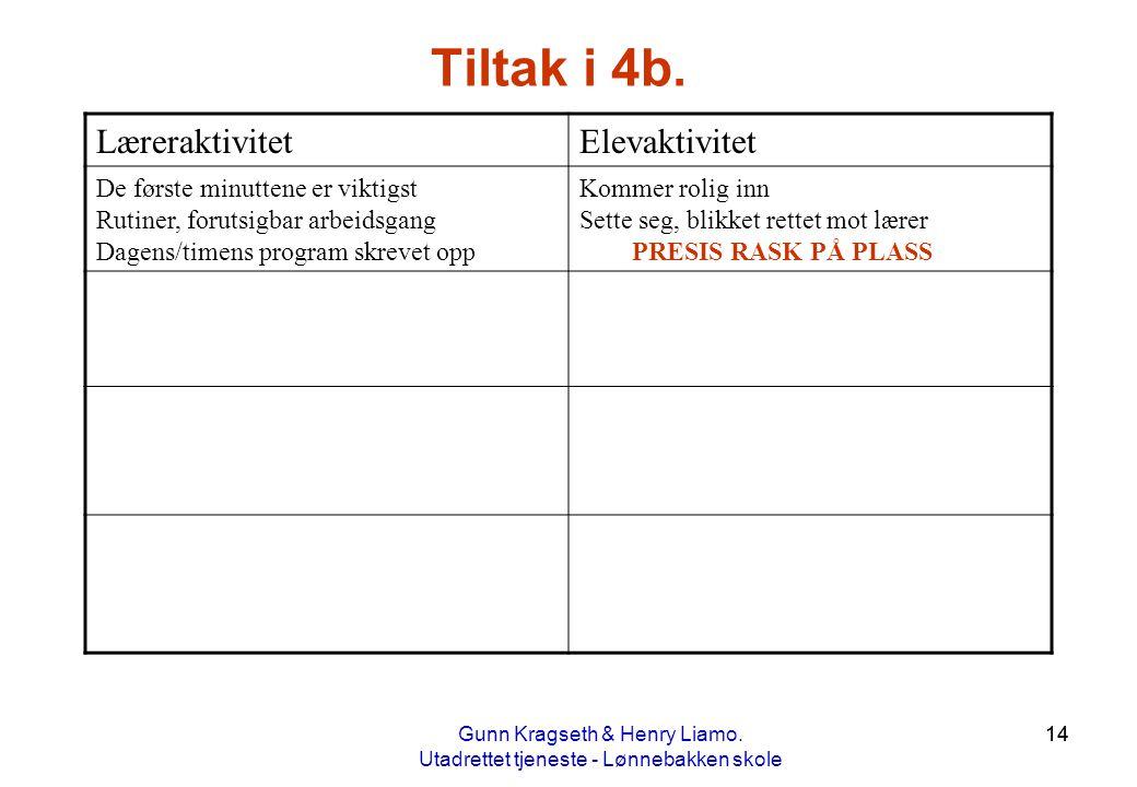 Tiltak i 4b. Læreraktivitet Elevaktivitet