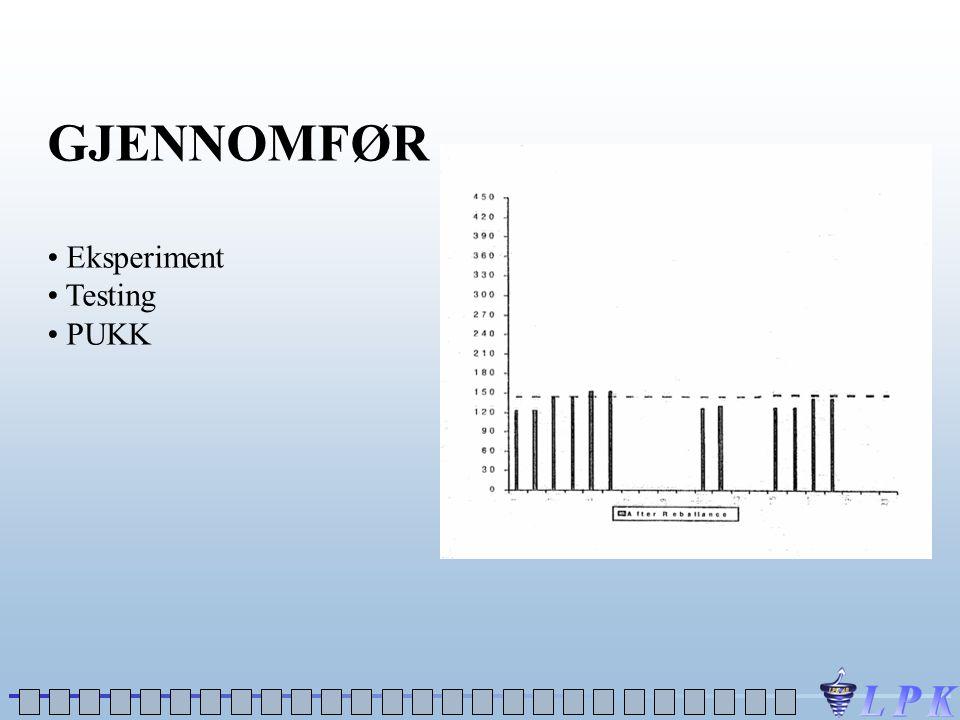 GJENNOMFØR Eksperiment Testing PUKK